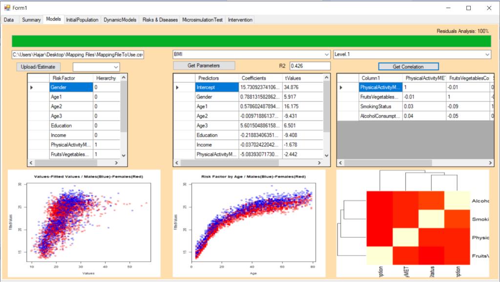 Microsimulation models tab