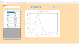 Microsimulation model summary
